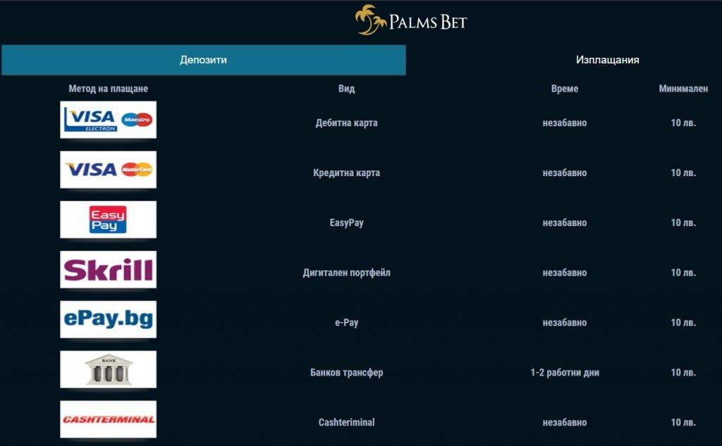 Методи на депозит в Palms Bet