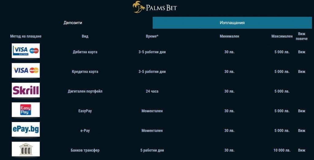 Начини за теглене на пари от Palms bet