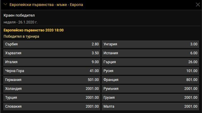 Bwin водна топка