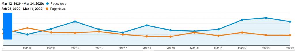 Букмейкър Рейтинги Казино търсене страници
