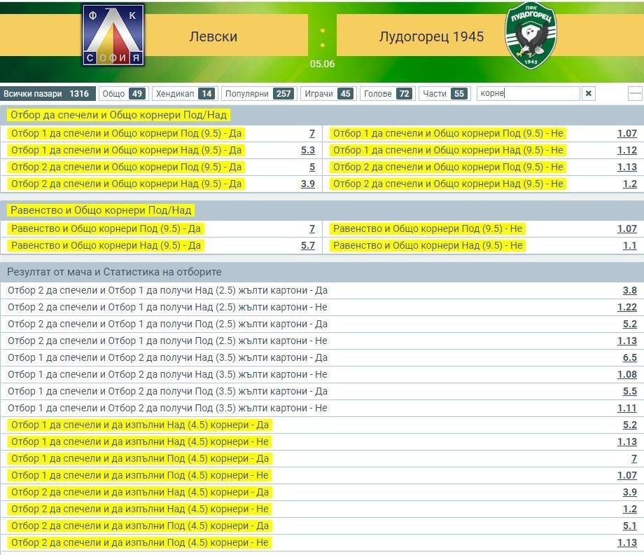 Melbet корнери преди мач български мачове