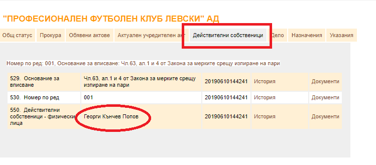 Левски собственик Георги Попов