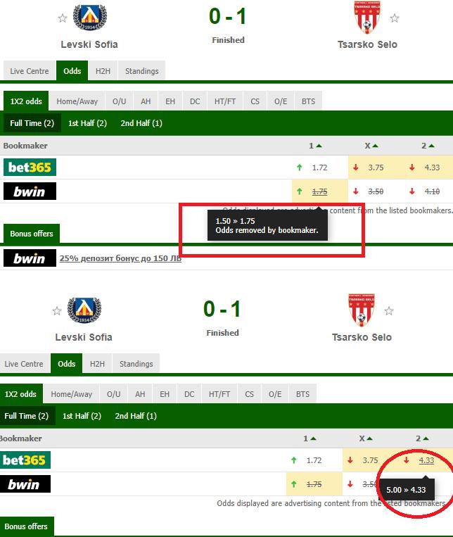 levski-tsarsko-pre-match