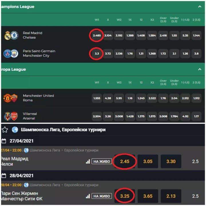 Сравнение на коефициенти Betwinner vs Winbet